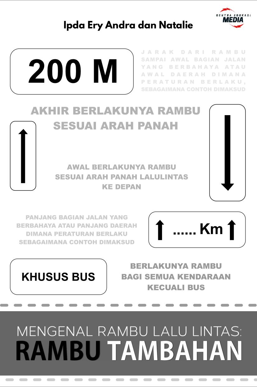 Mengenal rambu lalu lintas [sumber elektronis]  : tambahan